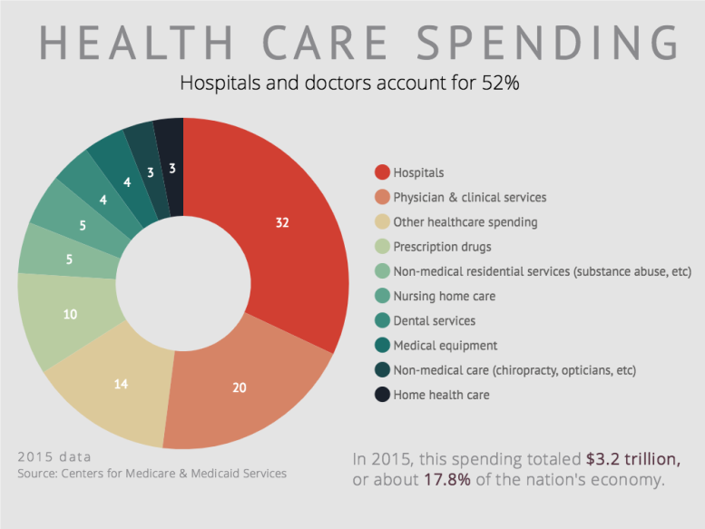 health-care-spending (1).png